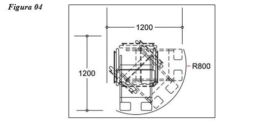 Ilustração que refere ao efeito de manobras da cadeira de rodas no interior do veículo deve ser prevista uma área livre de 1.200 x 1.200mm para permitir o giro, deslocamento e acomodação da cadeira na área reservada.