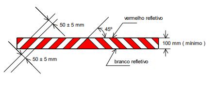 Imagem representativa das especificações do para-choque, no item 7.1.1.18.2.1 das características gerais.