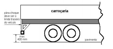 Representação sobre a instalação do para-choque, e o mesmo deve ser o limite traseiro do veículo, presente no item 7.1.1.18.2.2, da Portaria Inmetro nº 457/2008.