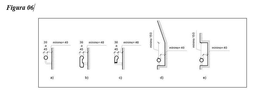 Ilustração representativa da instalação de corrimão resiliente na área reservada que devem ser construídos com seção transversal circular com diâmetro externo compreendido entre 30 e 45mm, sendo admitidos outros formatos, conforme desenho abaixo (figura 06), e resistir a uma solicitação de 1.500N aplicada no ponto equidistante nas extremidades de fixação, e no caso de corrimão superior, a uma aplicação de 400N a cada 200mm de comprimento, tendo proteção superficial adequada quando necessária.