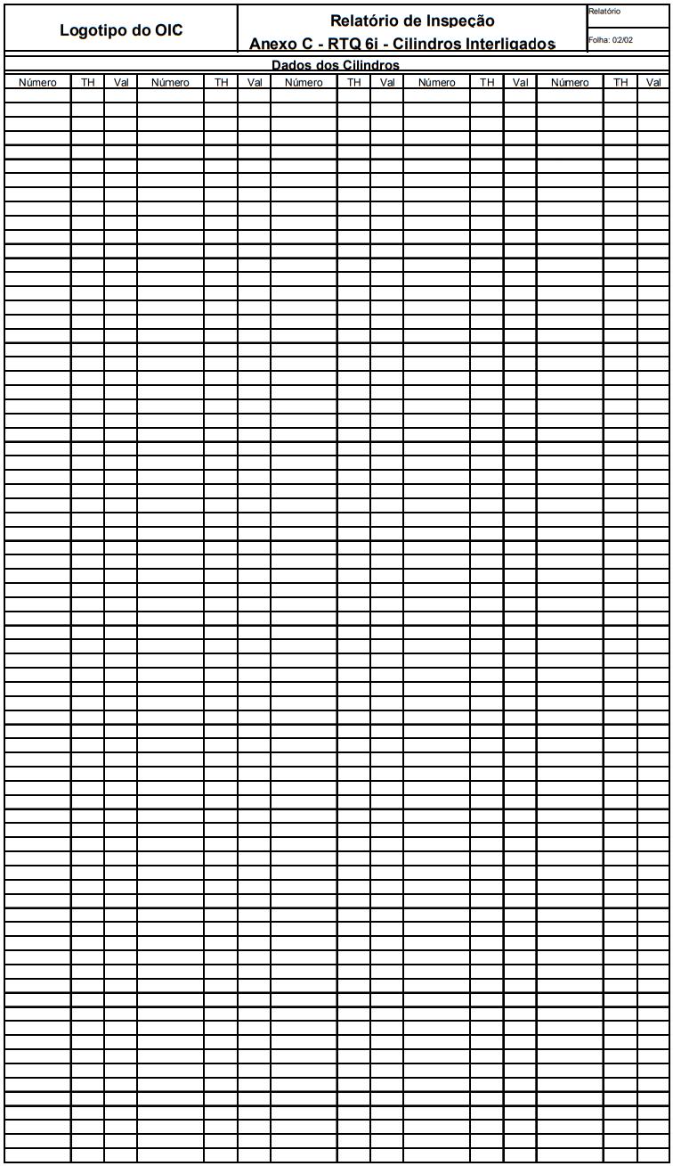 Relatório de Inspeção Anexo C - RTQ 6i - Cilindros interligados Dados dos cilindros