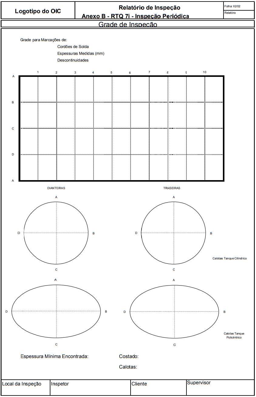 Relatório de Inspeção Anexo B - RTQ 7i - Inspeção Periódica Grade de Inspeção