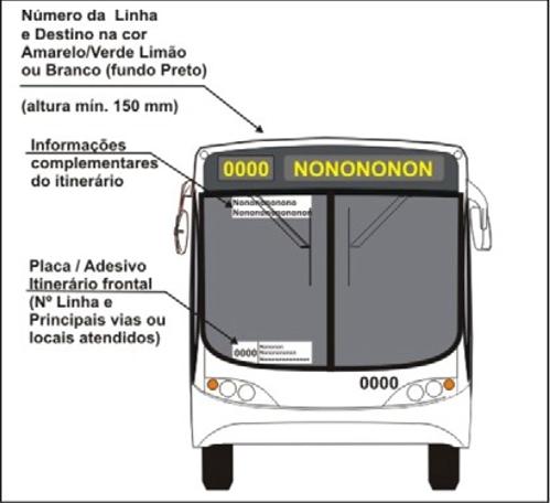 Imagem representativa das especificações referentes às informações que devem ser localizadas na frente do ônibus, presente no item 6.3.2.1.7.1.