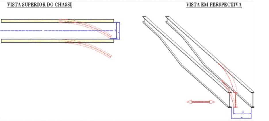 Na ilustração é demonstrado as especificações da deformação lateral permanente, como já informado nos itens 8.3.1 e 8.3.2.