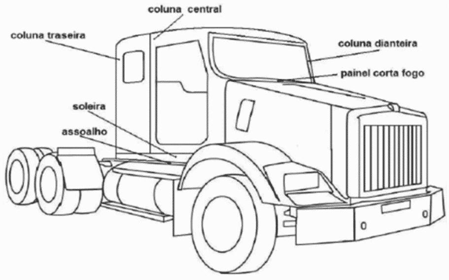 A ilustração demonstra os itens/componentes da cabine e/ou carroçaria.