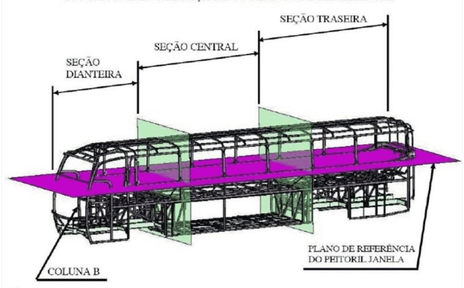 Na ilustração é relatado os componentes de identificação dos planos de referência, como já especificados na tabela 1 anteriormente.