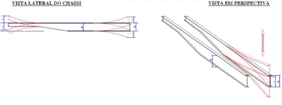 Na ilustração é demonstrado as especificações da deformação vertical permanente, como já informado nos itens 8.2.1 e 8.2.2.